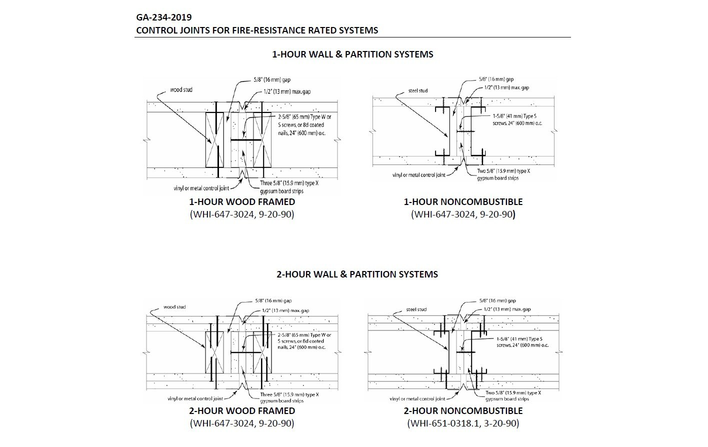 Image from GA-234, Control Joints for Fire-Resistance Rated Systems